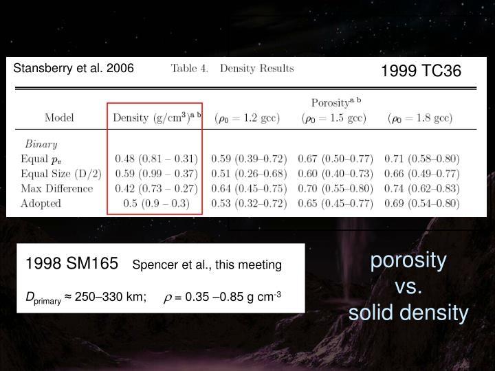 Stansberry et al. 2006