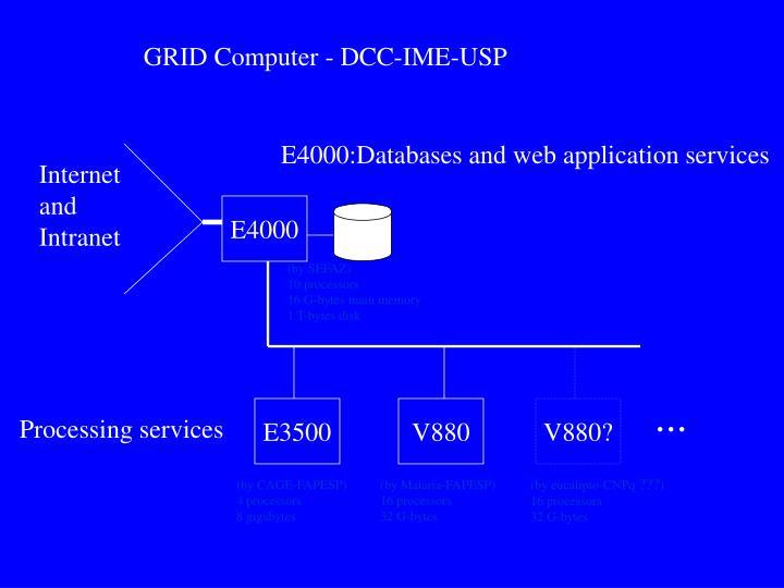 GRID Computer - DCC-IME-USP