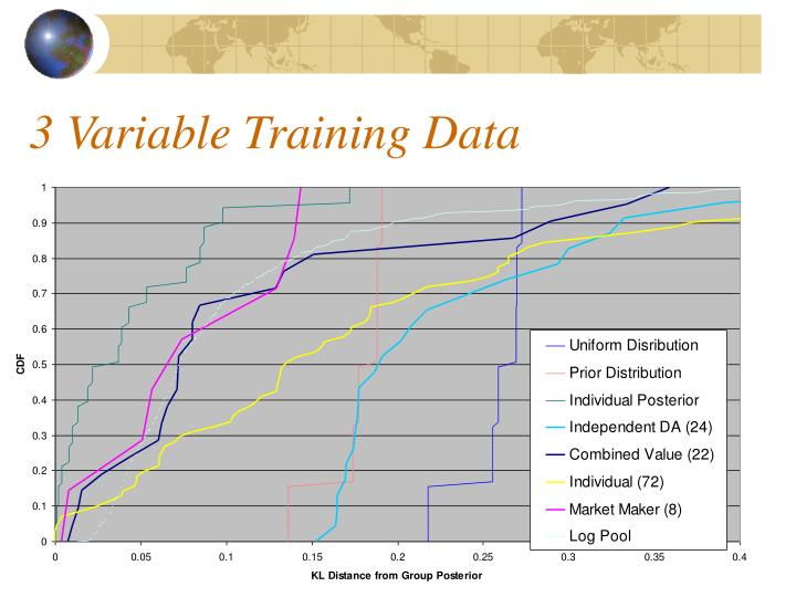3 Variable Training Data