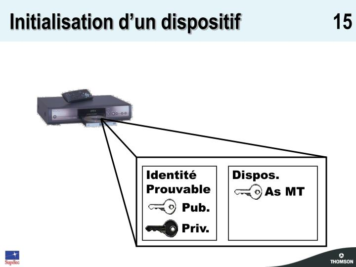 Initialisation d'un dispositif