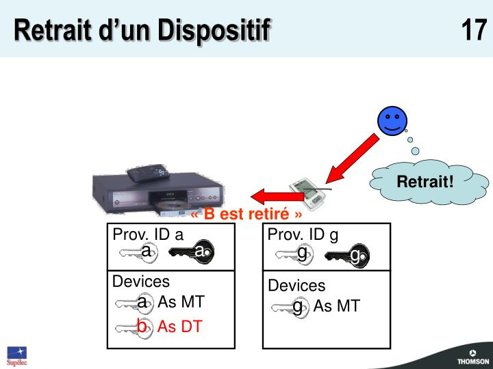 Retrait d'un Dispositif
