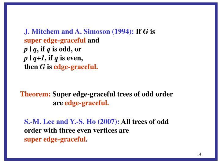 J. Mitchem and A. Simoson (1994):