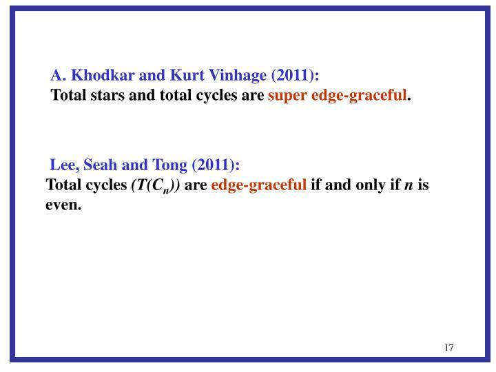 A. Khodkar and Kurt Vinhage (2011):