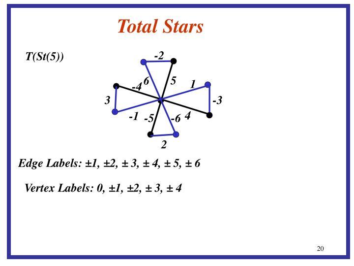 Total Stars