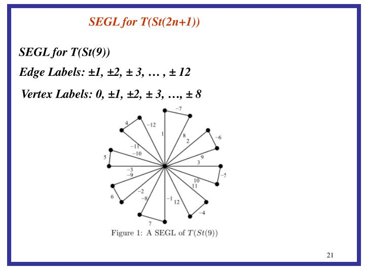 SEGL for T(St(2n+1))