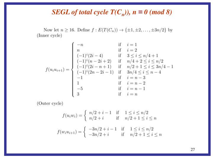 SEGL of total cycle T(C