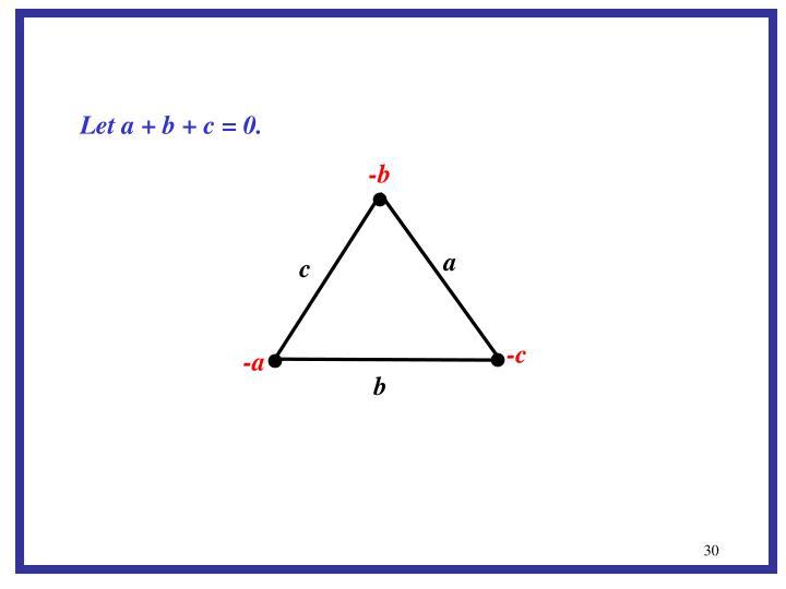 Let a + b + c = 0.