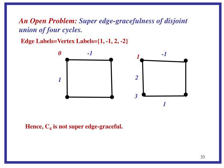 An Open Problem: