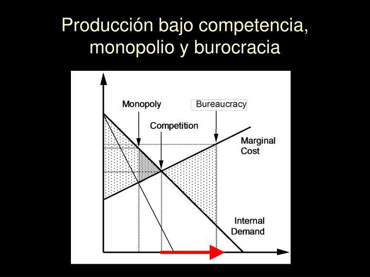 Producción bajo competencia, monopolio y burocracia