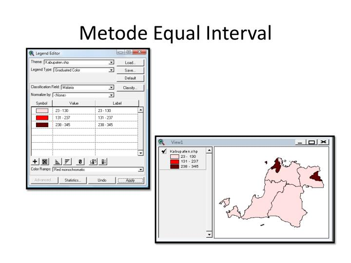 Metode Equal Interval