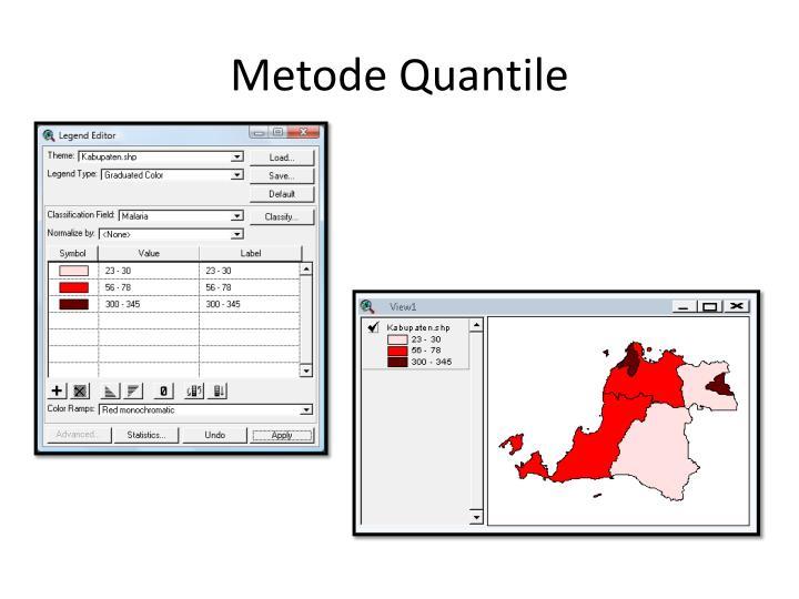 Metode Quantile