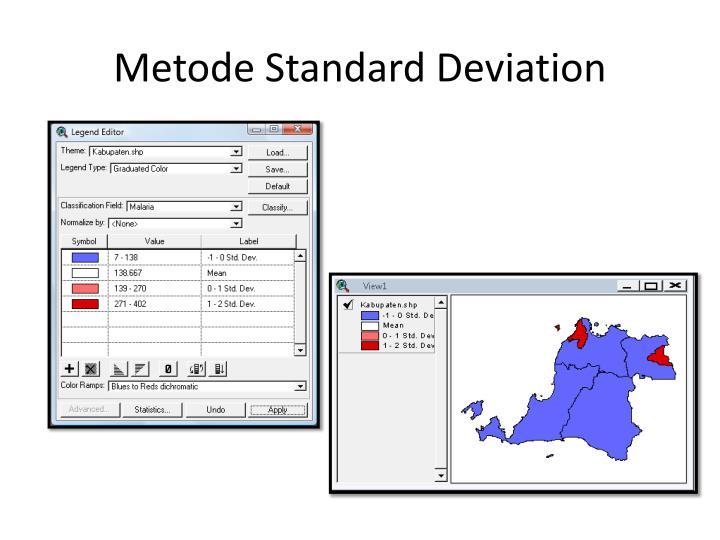 Metode Standard Deviation