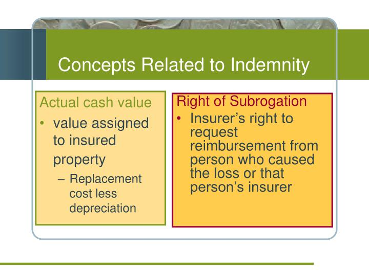 Concepts Related to Indemnity