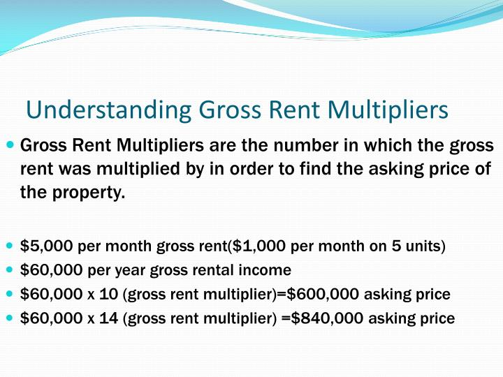 Understanding Gross Rent Multipliers