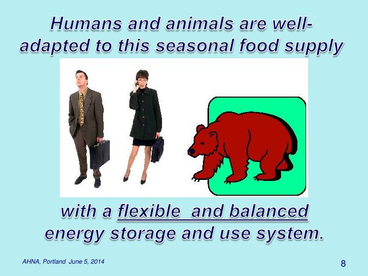 Humans and animals are well-adapted to this seasonal food supply
