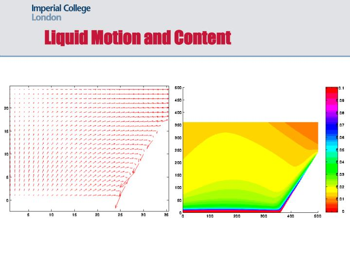 Liquid Motion and Content