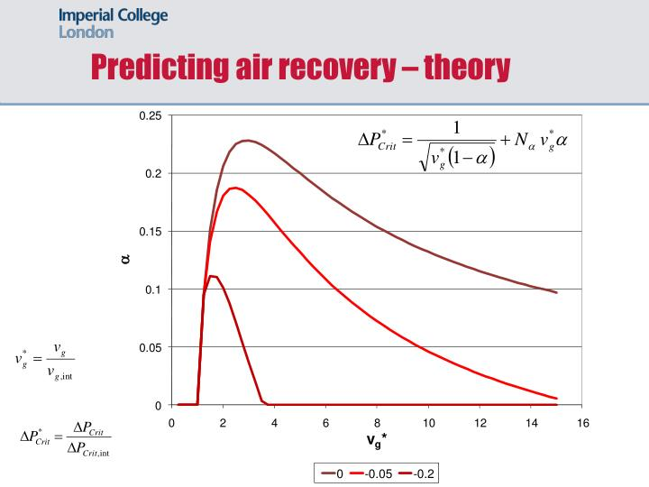 Predicting air recovery – theory