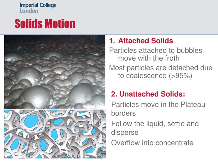 Solids Motion