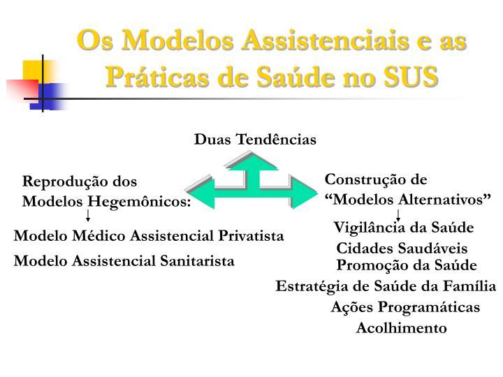 Os Modelos Assistenciais e as