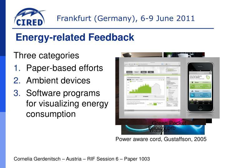 Energy-related Feedback
