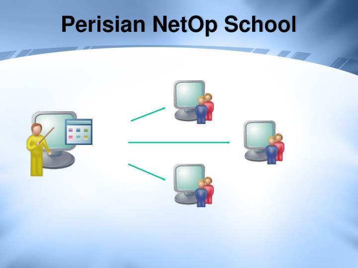 Perisian NetOp School