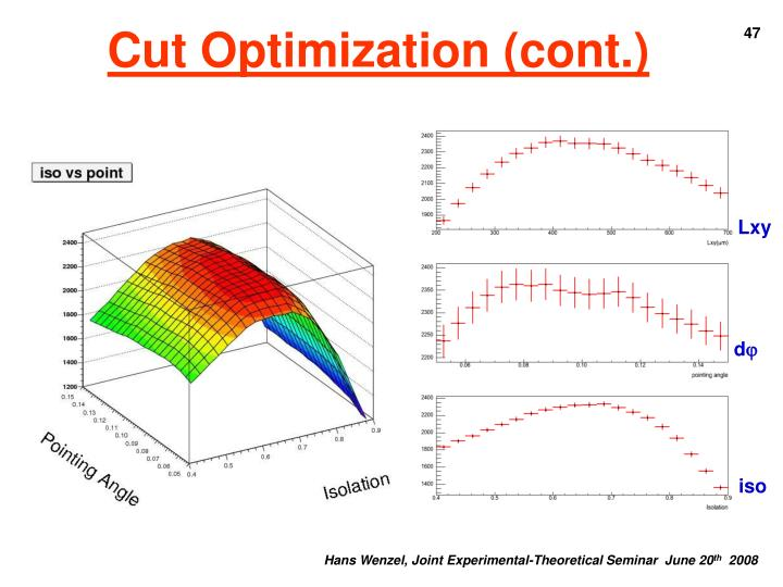 Cut Optimization (cont.)