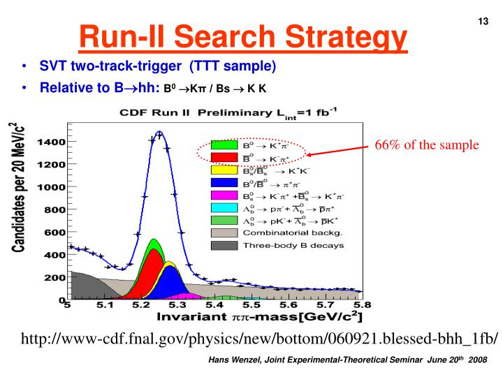 Run-II Search Strategy