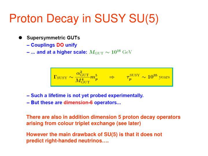 Proton Decay in SUSY SU(5)