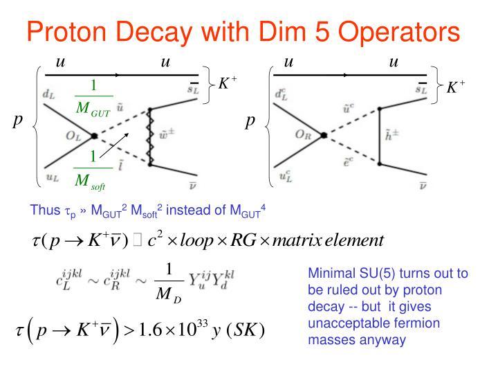 Proton Decay with Dim 5 Operators