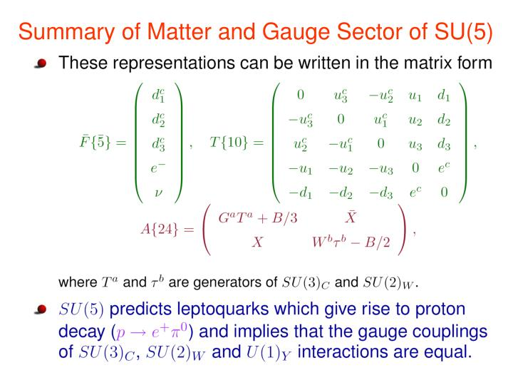 Summary of Matter and Gauge Sector of SU(5)