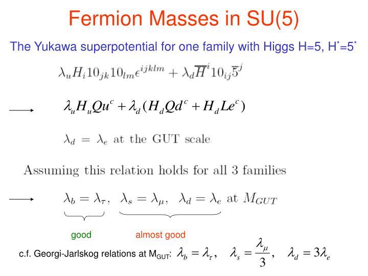 Fermion Masses in SU(5)