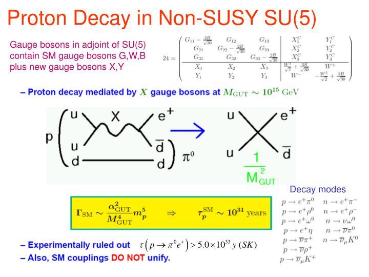 Proton Decay in Non-SUSY SU(5)