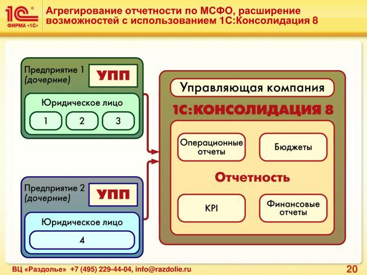 Агрегирование отчетности по МСФО, расширение
