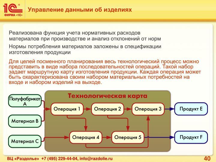 Управление данными об изделиях