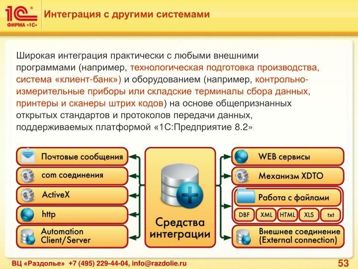 Интеграция с другими системами