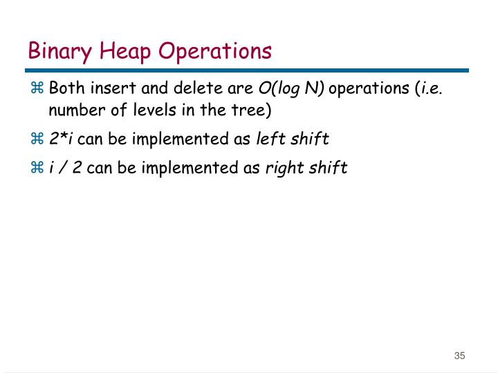 Binary Heap Operations