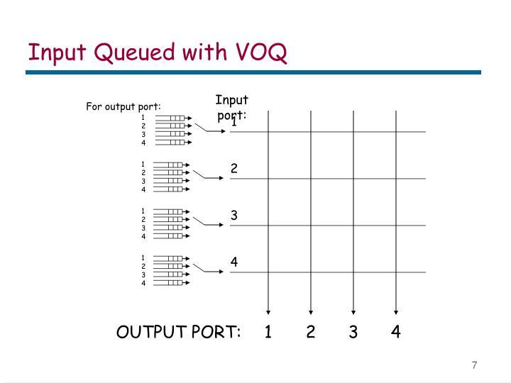 Input port: