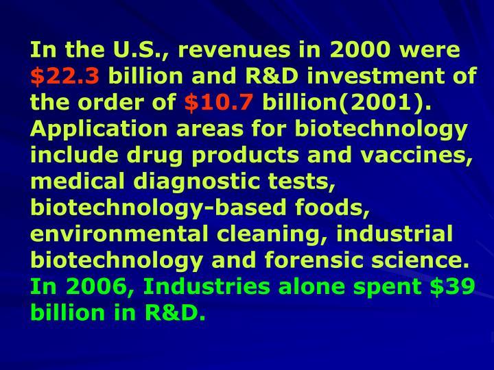 In the U.S., revenues in 2000 were