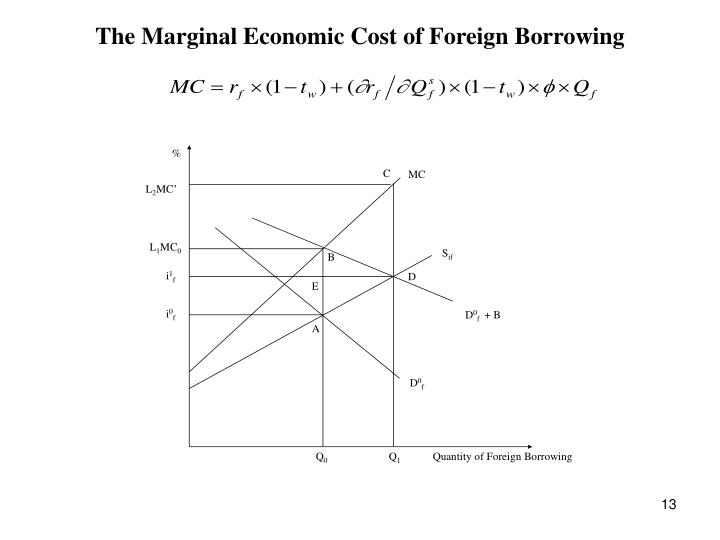 The Marginal Economic Cost of Foreign Borrowing