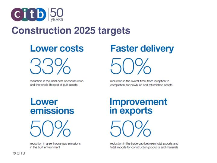 Construction 2025 targets