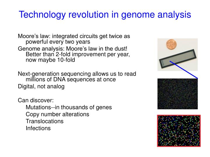 Technology revolution in genome analysis
