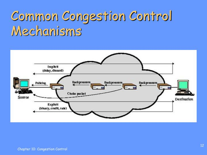 Common Congestion Control Mechanisms