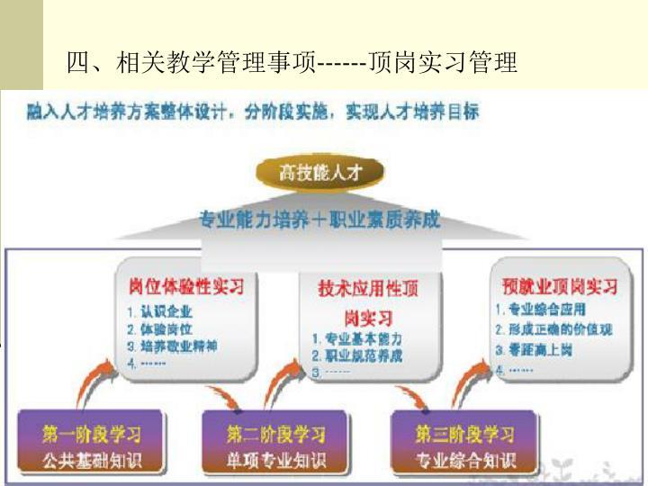 四、相关教学管理事项