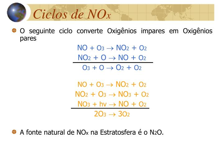 Ciclos de NO