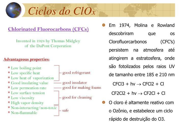 Ciclos do ClO