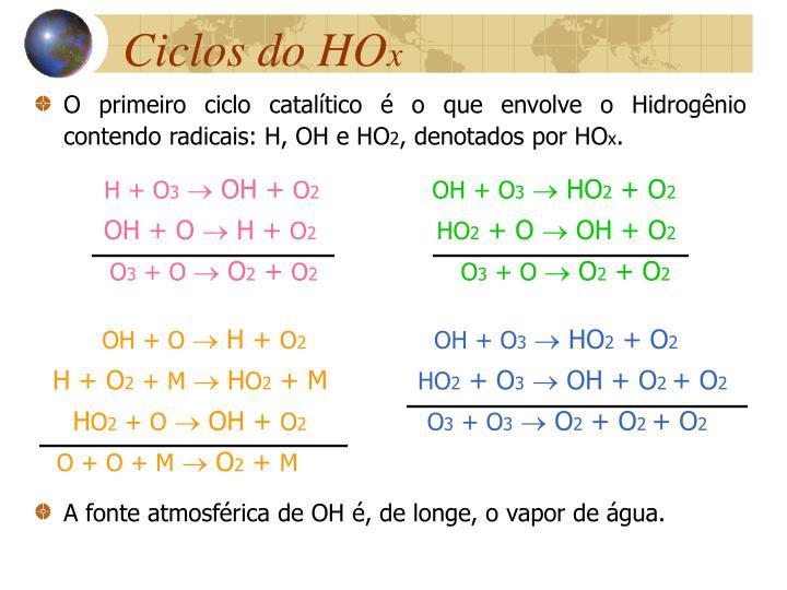 Ciclos do HO