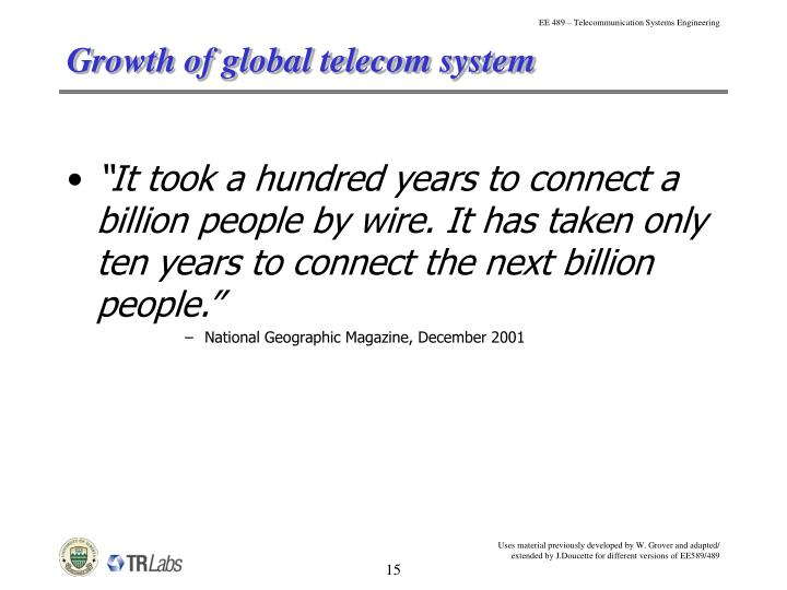 Growth of global telecom system