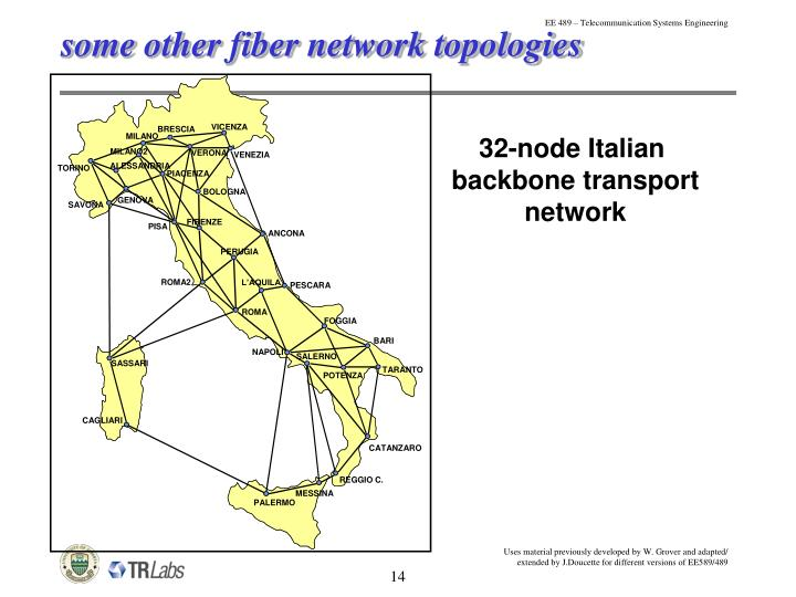 some other fiber network topologies