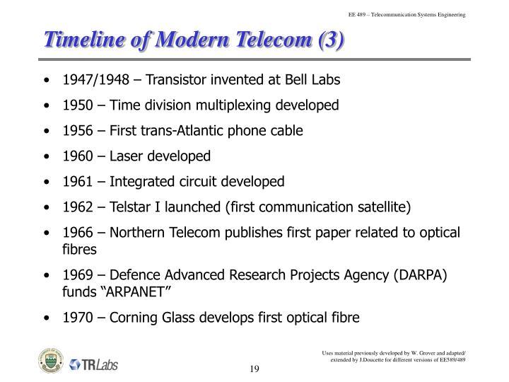 Timeline of Modern Telecom (3)