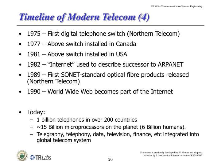 Timeline of Modern Telecom (4)